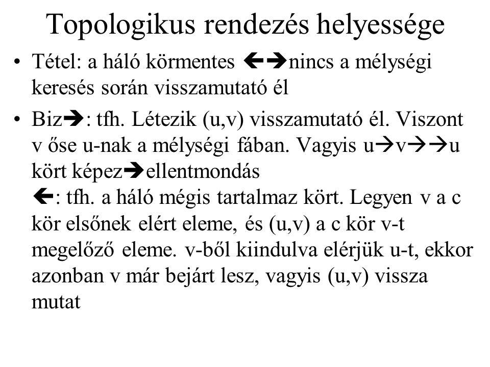 Topologikus rendezés helyessége Tétel: a háló körmentes  nincs a mélységi keresés során visszamutató él Biz  : tfh. Létezik (u,v) visszamutató él.