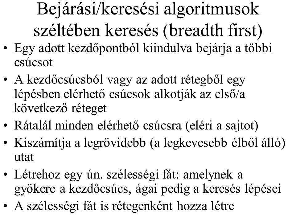 Topologikus rendezés helyessége Tétel: a háló körmentes  nincs a mélységi keresés során visszamutató él Biz  : tfh.