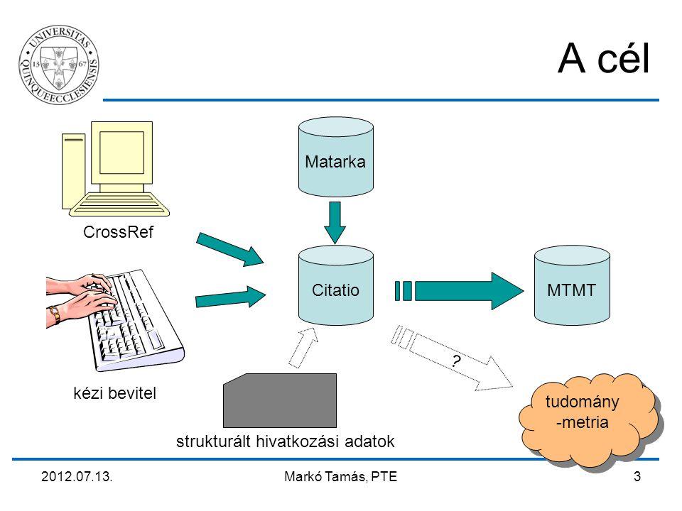 2012.07.13. Markó Tamás, PTE 3 A cél MTMTCitatio Matarka CrossRef kézi bevitel tudomány -metria .