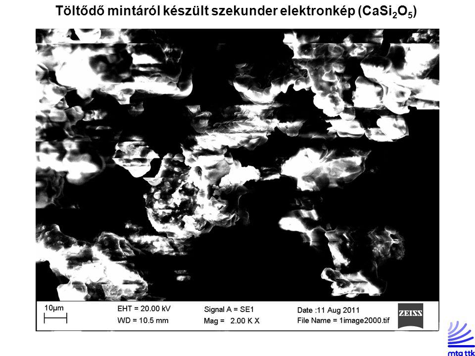 Töltődő mintáról készült szekunder elektronkép (CaSi 2 O 5 )