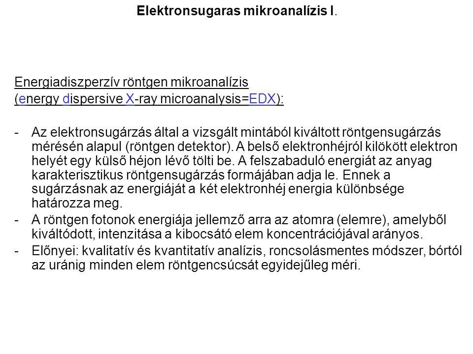 Elektronsugaras mikroanalízis I.