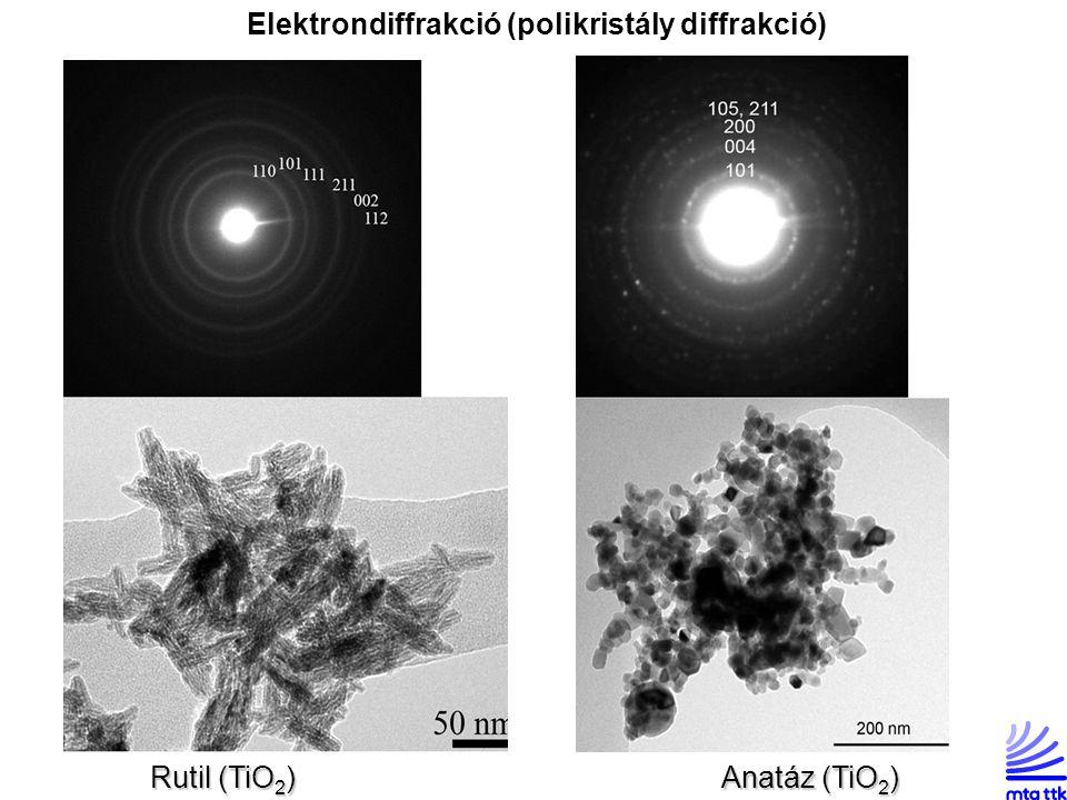 Rutil (TiO 2 ) Anatáz (TiO 2 ) Elektrondiffrakció (polikristály diffrakció)