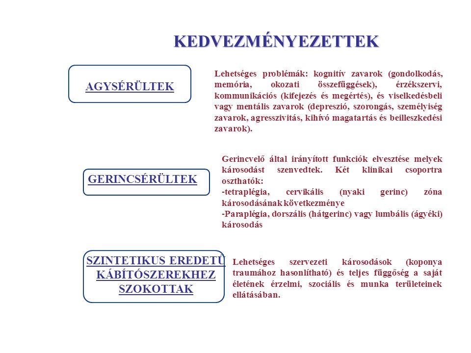 AGYSÉRÜLTEK Lehetséges problémák: kognitív zavarok (gondolkodás, memória, okozati összefüggések), érzékszervi, kommunikációs (kifejezés és megértés),
