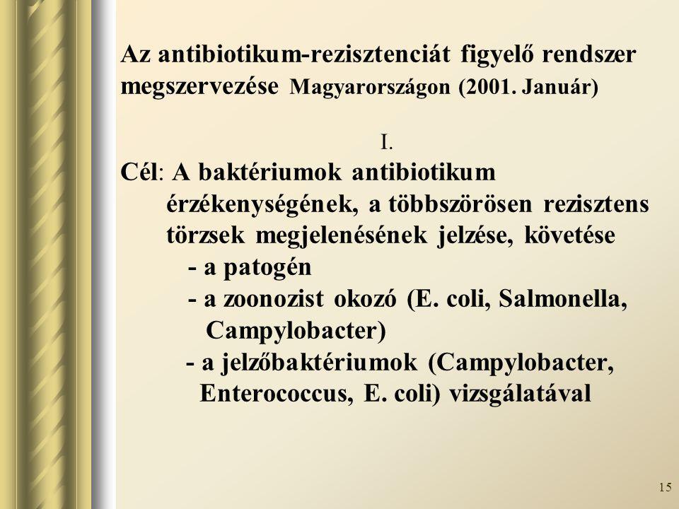 15 Az antibiotikum-rezisztenciát figyelő rendszer megszervezése Magyarországon (2001. Január) I. Cél: A baktériumok antibiotikum érzékenységének, a tö