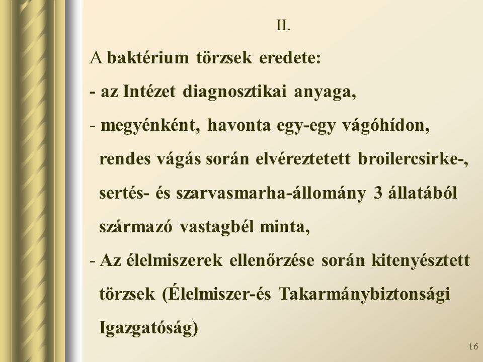 16 II. A baktérium törzsek eredete: - az Intézet diagnosztikai anyaga, - megyénként, havonta egy-egy vágóhídon, rendes vágás során elvéreztetett broil