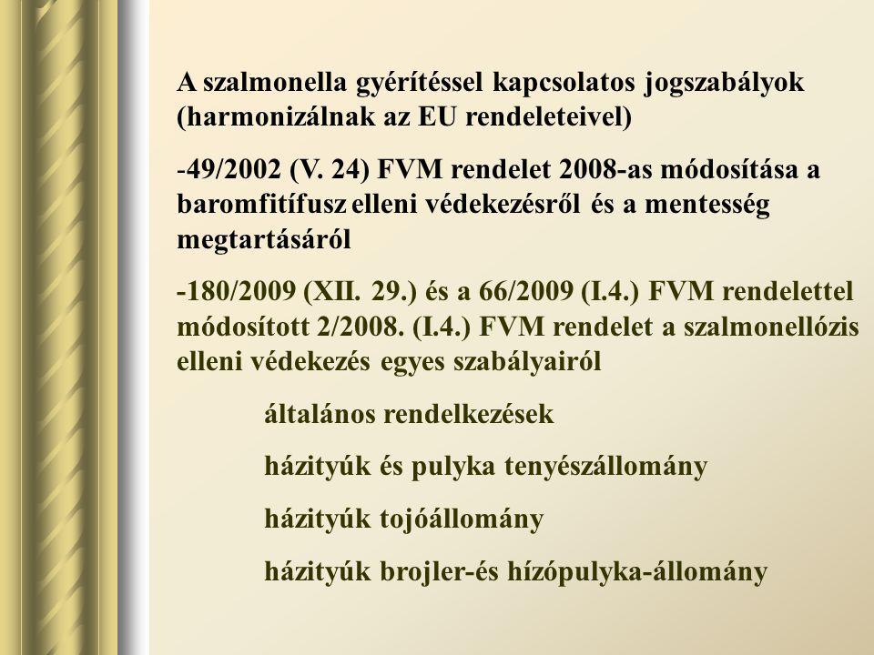 A szalmonella gyérítéssel kapcsolatos jogszabályok (harmonizálnak az EU rendeleteivel) -49/2002 (V. 24) FVM rendelet 2008-as módosítása a baromfitífus