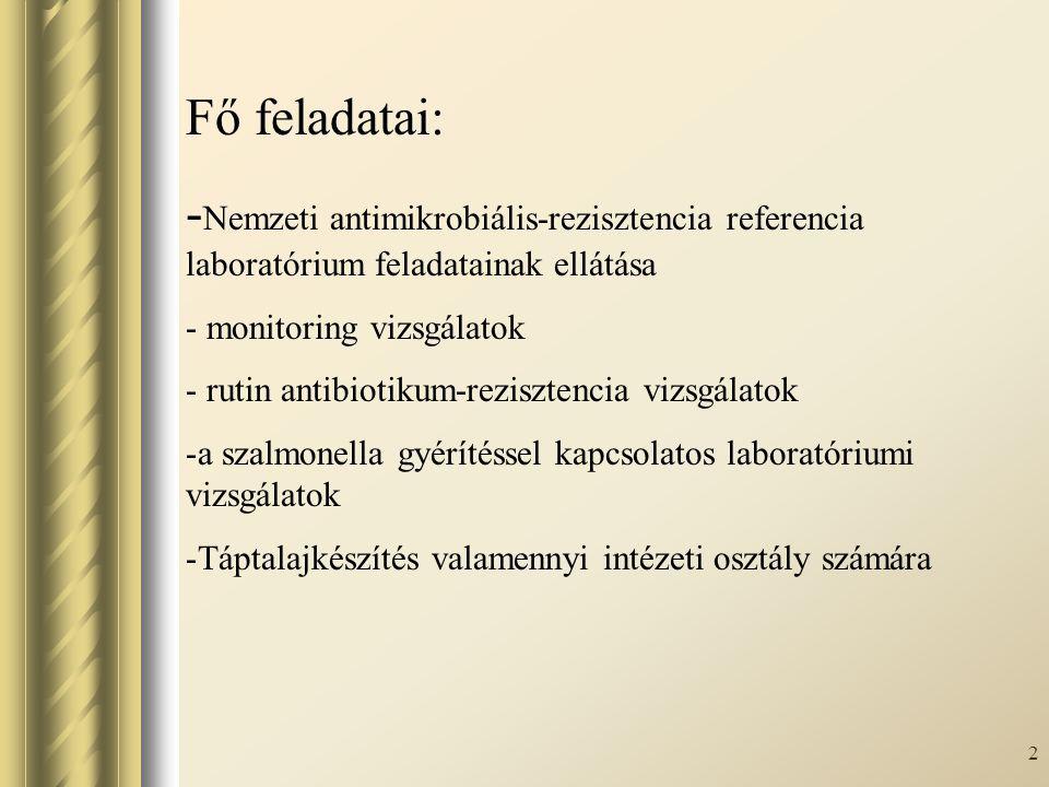 2 Fő feladatai: - Nemzeti antimikrobiális-rezisztencia referencia laboratórium feladatainak ellátása - monitoring vizsgálatok - rutin antibiotikum-rez