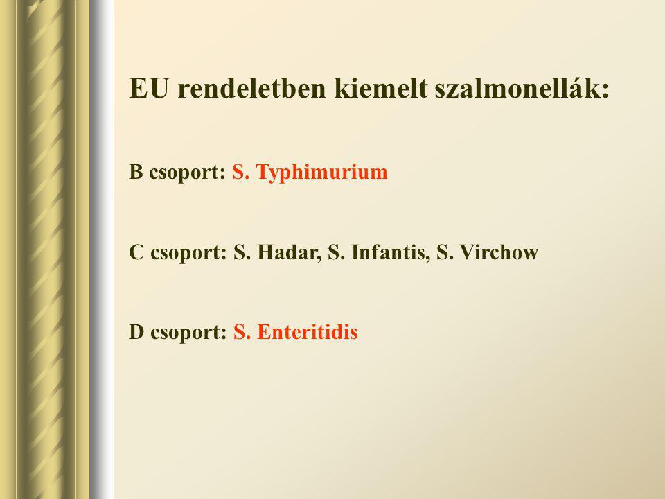 EU rendeletben kiemelt szalmonellák: B csoport: S. Typhimurium C csoport: S. Hadar, S. Infantis, S. Virchow D csoport: S. Enteritidis