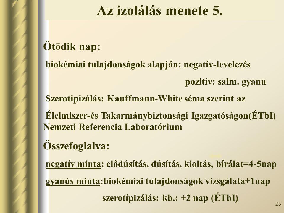 26 Az izolálás menete 5. Ötödik nap: biokémiai tulajdonságok alapján: negatív-levelezés pozitív: salm. gyanu Szerotipizálás: Kauffmann-White séma szer