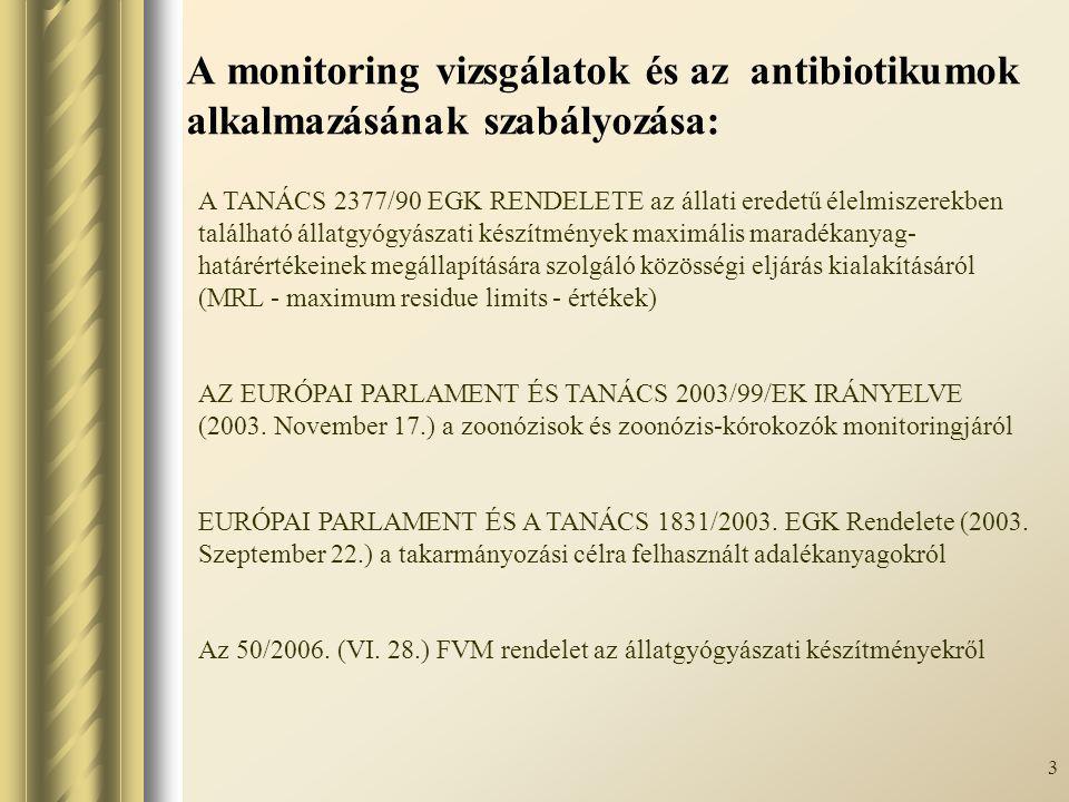 3 A monitoring vizsgálatok és az antibiotikumok alkalmazásának szabályozása: A TANÁCS 2377/90 EGK RENDELETE az állati eredetű élelmiszerekben találhat