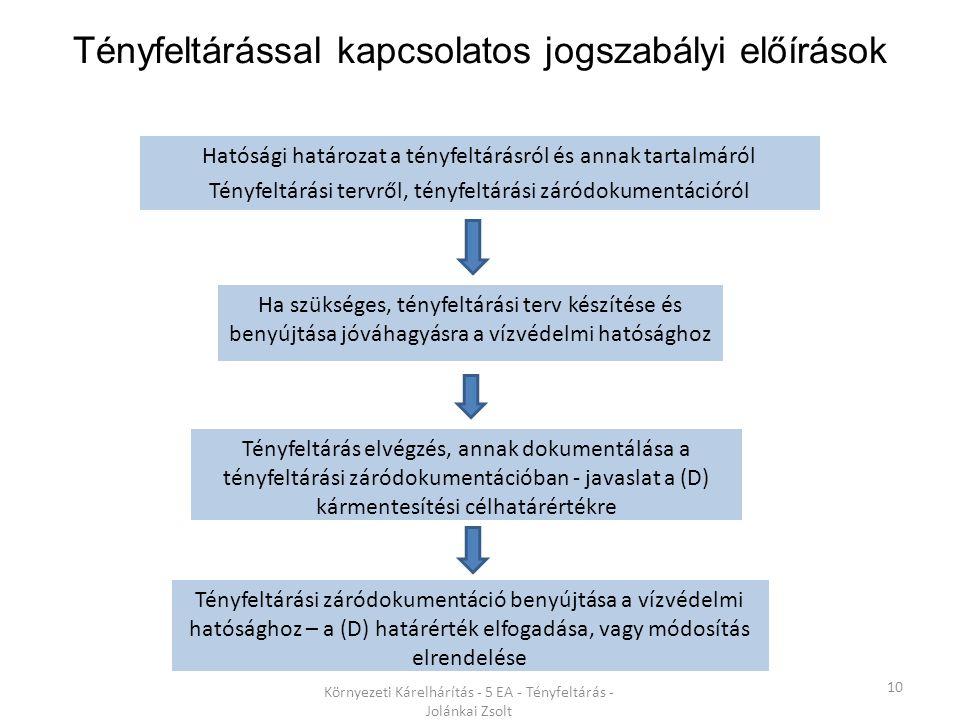 Tényfeltárással kapcsolatos jogszabályi előírások 10 Környezeti Kárelhárítás - 5 EA - Tényfeltárás - Jolánkai Zsolt Tényfeltárás elvégzés, annak dokumentálása a tényfeltárási záródokumentációban - javaslat a (D) kármentesítési célhatárértékre Hatósági határozat a tényfeltárásról és annak tartalmáról Tényfeltárási tervről, tényfeltárási záródokumentációról Ha szükséges, tényfeltárási terv készítése és benyújtása jóváhagyásra a vízvédelmi hatósághoz Tényfeltárási záródokumentáció benyújtása a vízvédelmi hatósághoz – a (D) határérték elfogadása, vagy módosítás elrendelése