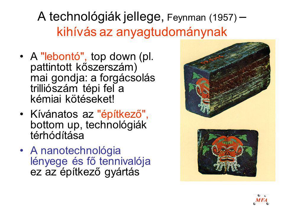 A technológiák jellege, Feynman (1957) – kihívás az anyagtudománynak A
