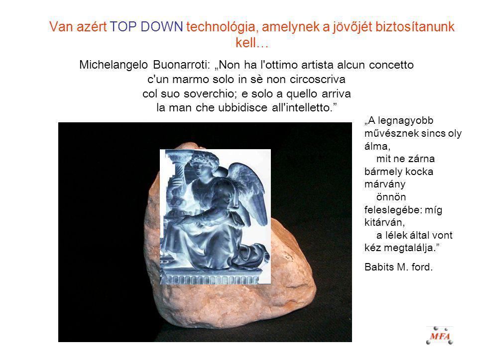 "Van azért TOP DOWN technológia, amelynek a jövőjét biztosítanunk kell… Michelangelo Buonarroti: "" Non ha l'ottimo artista alcun concetto c'un marmo so"