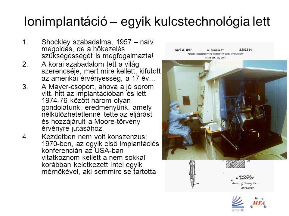 Ionimplantáció – egyik kulcstechnológia lett 1.Shockley szabadalma, 1957 – naïv megoldás, de a hőkezelés szükségességét is megfogalmazta! 2.A korai sz