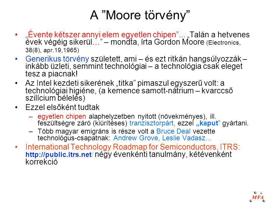 """A """"Moore törvény"""" """"Évente kétszer annyi elem egyetlen chipen""""... """"Talán a hetvenes évek végéig sikerül…"""" – mondta, írta Gordon Moore (Electronics, 38("""