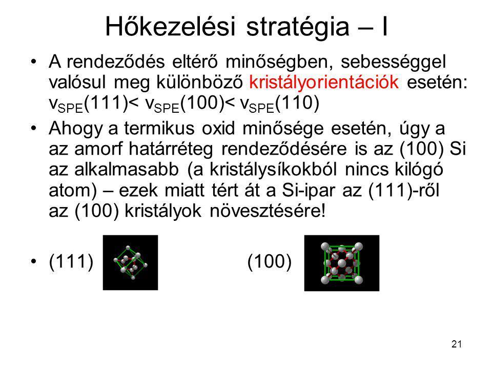 21 Hőkezelési stratégia – I A rendeződés eltérő minőségben, sebességgel valósul meg különböző kristályorientációk esetén: v SPE (111)< v SPE (100)< v