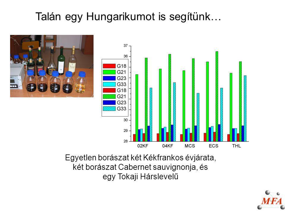 Egyetlen borászat két Kékfrankos évjárata, két borászat Cabernet sauvignonja, és egy Tokaji Hárslevelű Talán egy Hungarikumot is segítünk…