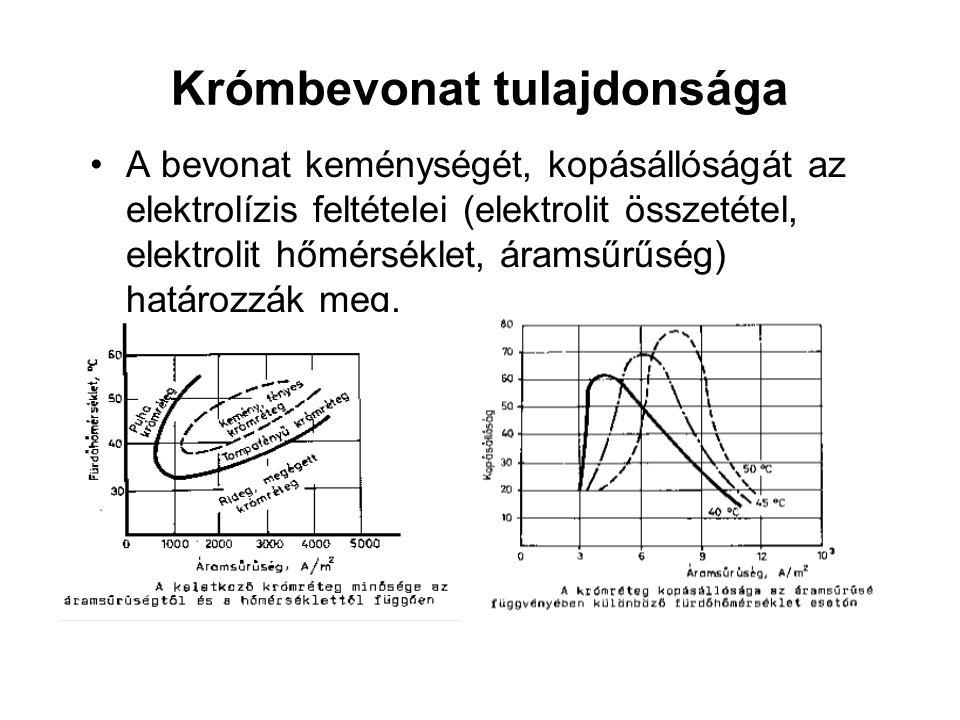 Krómbevonat tulajdonsága A bevonat keménységét, kopásállóságát az elektrolízis feltételei (elektrolit összetétel, elektrolit hőmérséklet, áramsűrűség) határozzák meg.