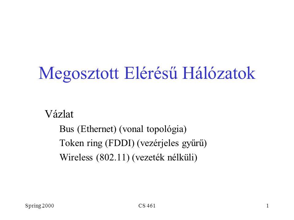 Spring 2000CS 4611 Megosztott Elérésű Hálózatok Vázlat Bus (Ethernet) (vonal topológia) Token ring (FDDI) (vezérjeles gyűrű) Wireless (802.11) (vezeték nélküli)