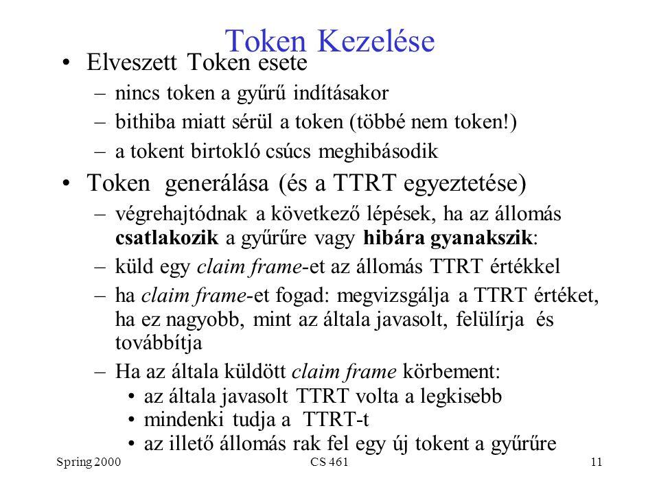 Spring 2000CS 46111 Token Kezelése Elveszett Token esete –nincs token a gyűrű indításakor –bithiba miatt sérül a token (többé nem token!) –a tokent birtokló csúcs meghibásodik Token generálása (és a TTRT egyeztetése) –végrehajtódnak a következő lépések, ha az állomás csatlakozik a gyűrűre vagy hibára gyanakszik: –küld egy claim frame-et az állomás TTRT értékkel –ha claim frame-et fogad: megvizsgálja a TTRT értéket, ha ez nagyobb, mint az általa javasolt, felülírja és továbbítja –Ha az általa küldött claim frame körbement: az általa javasolt TTRT volta a legkisebb mindenki tudja a TTRT-t az illető állomás rak fel egy új tokent a gyűrűre