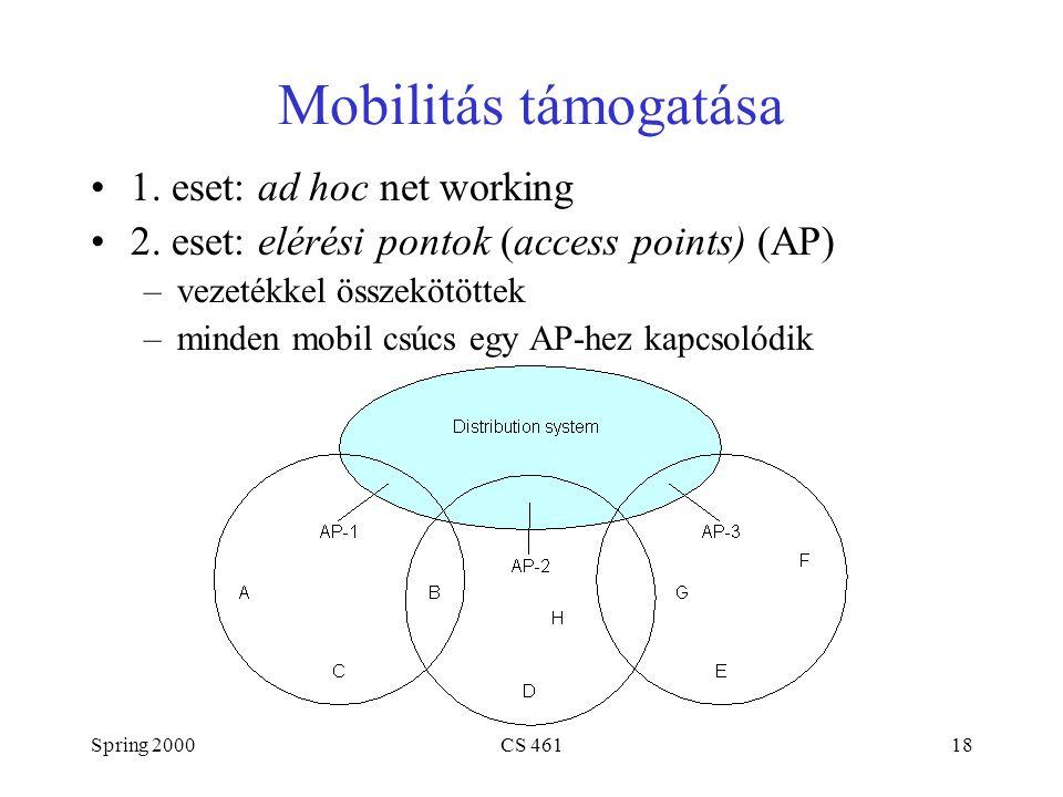 Spring 2000CS 46118 Mobilitás támogatása 1. eset: ad hoc net working 2.