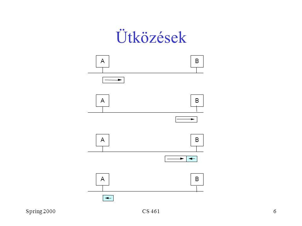 Spring 2000CS 4617 Token Ring Áttekintése Példák –16Mbps IEEE 802.5 (a korábbi IBM ring alapján) –100Mbps Fiber Distributed Data Interface (FDDI)
