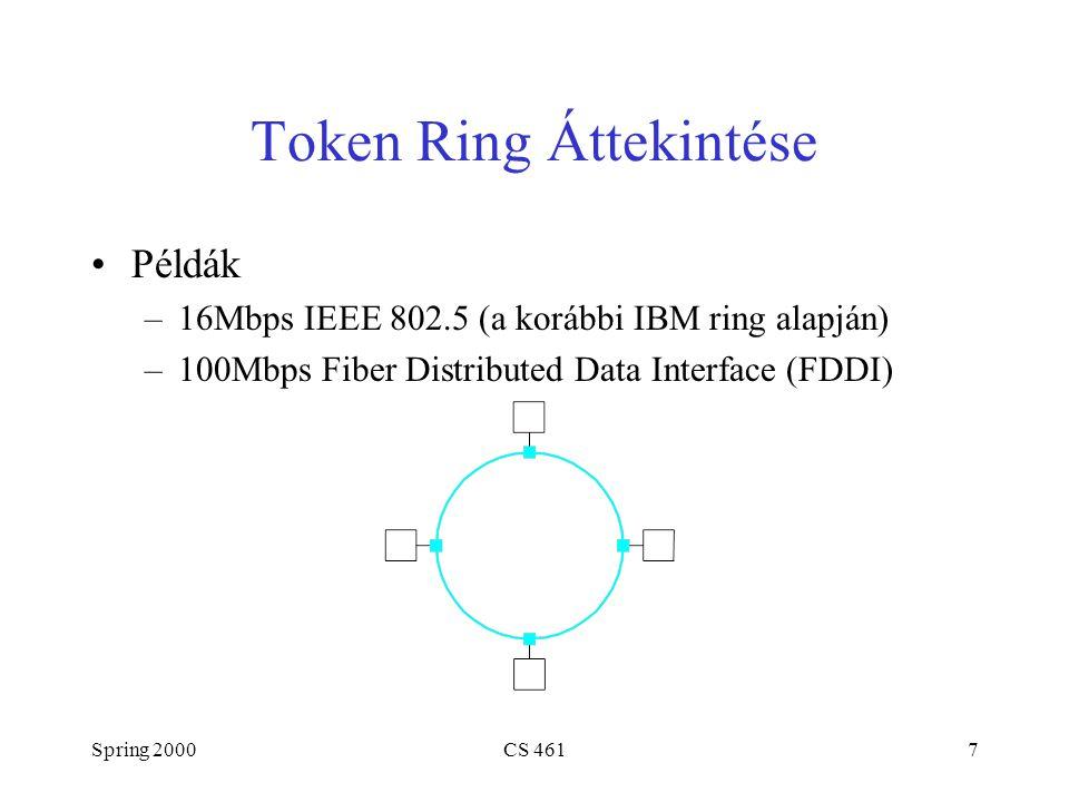 Spring 2000CS 46118 Mobilitás támogatása 1.eset: ad hoc net working 2.