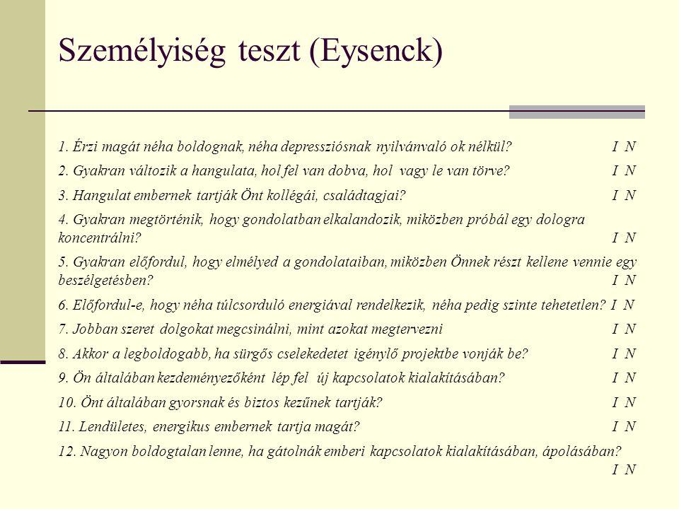 Személyiség teszt (Eysenck) 1. Érzi magát néha boldognak, néha depressziósnak nyilvánvaló ok nélkül? I N 2. Gyakran változik a hangulata, hol fel van