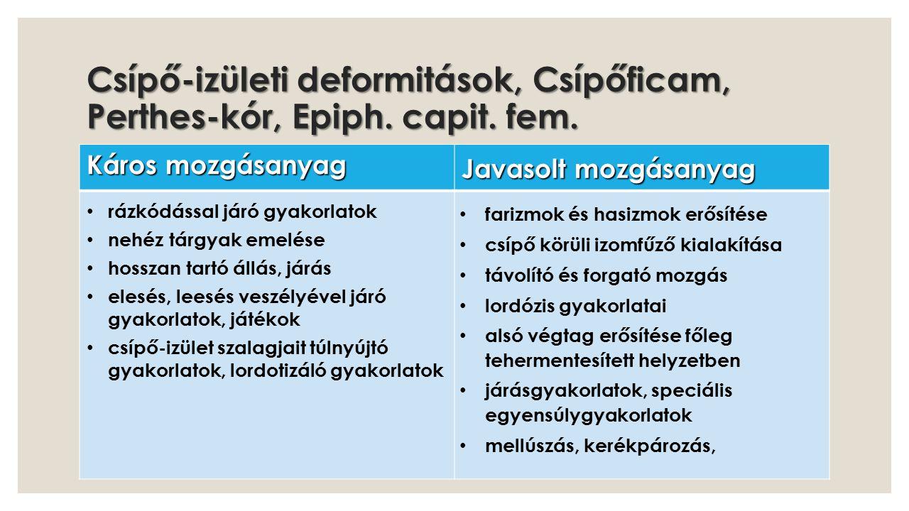 Csípő-izületi deformitások, Csípőficam, Perthes-kór, Epiph. capit. fem. Káros mozgásanyag Javasolt mozgásanyag rázkódással járó gyakorlatok nehéz tárg