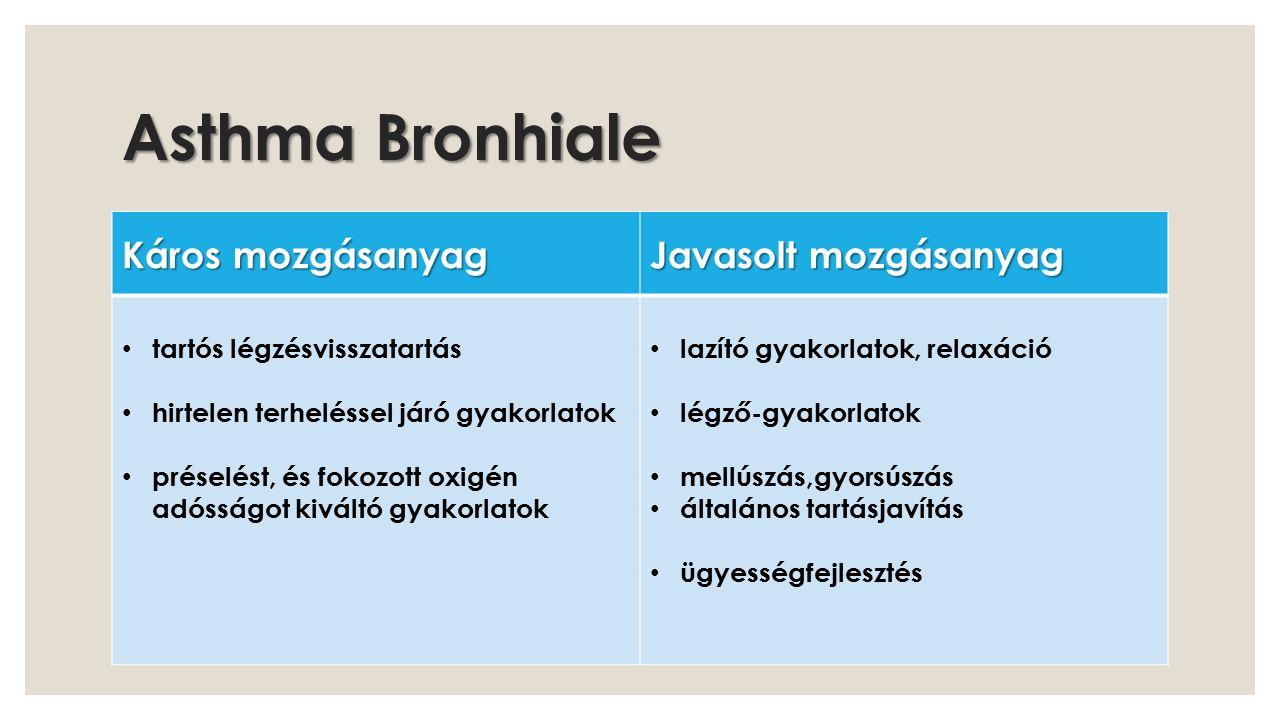 Asthma Bronhiale Káros mozgásanyag Javasolt mozgásanyag tartós légzésvisszatartás hirtelen terheléssel járó gyakorlatok préselést, és fokozott oxigén