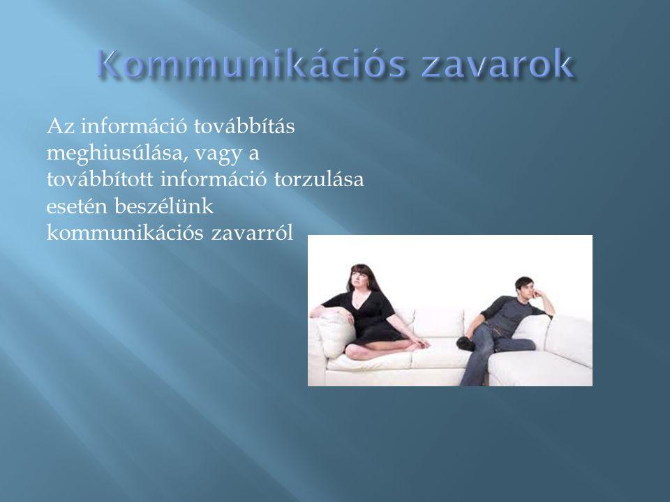Az információ továbbítás meghiusúlása, vagy a továbbított információ torzulása esetén beszélünk kommunikációs zavarról