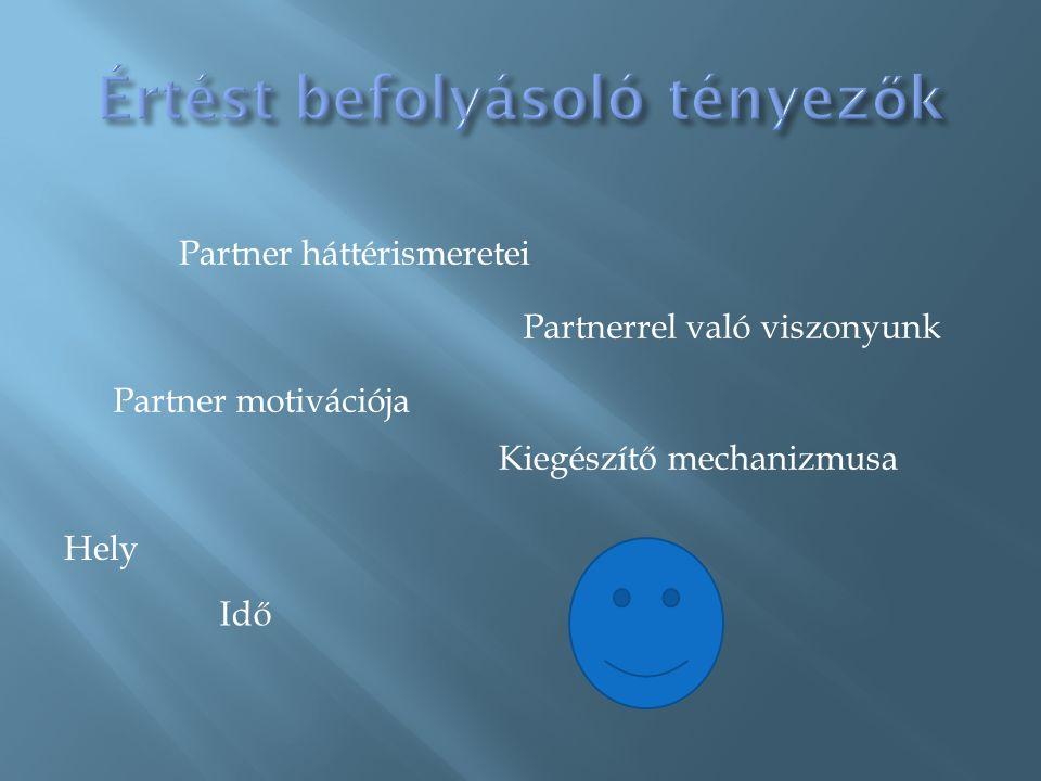 Partner háttérismeretei Partnerrel való viszonyunk Partner motivációja Kiegészítő mechanizmusa Hely Idő