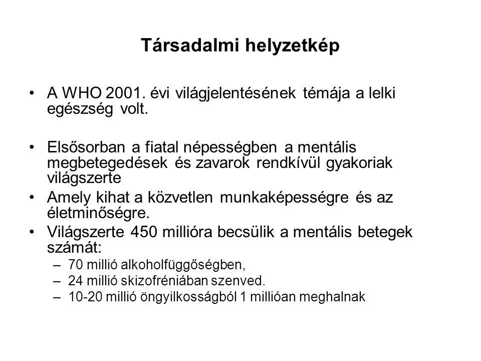 Társadalmi helyzetkép A WHO 2001. évi világjelentésének témája a lelki egészség volt. Elsősorban a fiatal népességben a mentális megbetegedések és zav