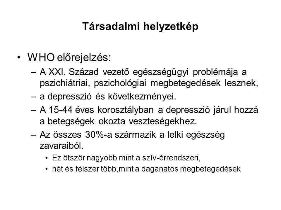 Társadalmi helyzetkép WHO előrejelzés: –A XXI. Század vezető egészségügyi problémája a pszichiátriai, pszichológiai megbetegedések lesznek, –a depress