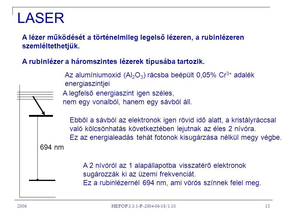 2006 HEFOP 3.3.1-P.-2004-06-18/1.10 15 A lézer működését a történelmileg legelső lézeren, a rubinlézeren szemléltethetjük.
