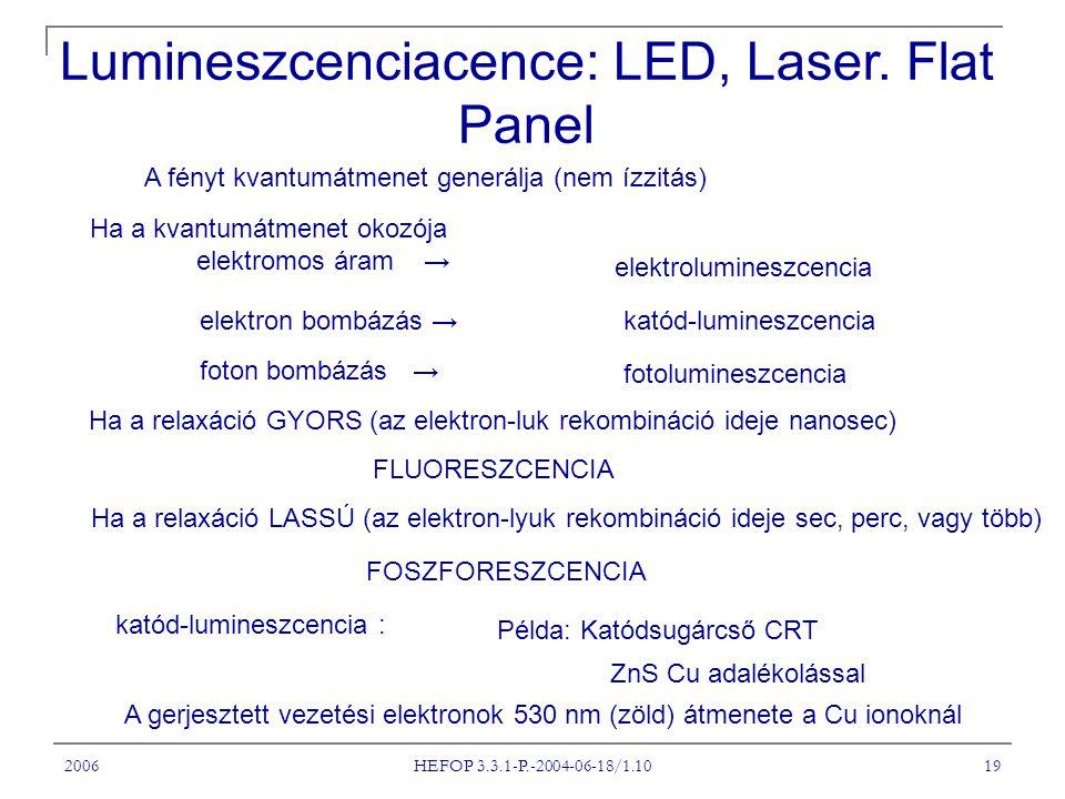 2006 HEFOP 3.3.1-P.-2004-06-18/1.10 19 Lumineszcenciacence: LED, Laser.