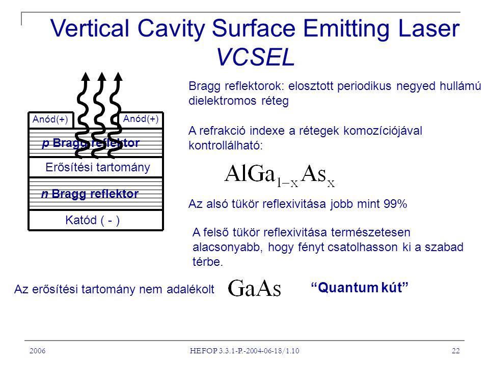 2006 HEFOP 3.3.1-P.-2004-06-18/1.10 22 Vertical Cavity Surface Emitting Laser VCSEL Katód ( - ) Anód(+) Erősítési tartomány n Bragg reflektor p Bragg reflektor Bragg reflektorok: elosztott periodikus negyed hullámú dielektromos réteg A refrakció indexe a rétegek komozíciójával kontrollálható: Az alsó tükör reflexivitása jobb mint 99% A felső tükör reflexivitása természetesen alacsonyabb, hogy fényt csatolhasson ki a szabad térbe.