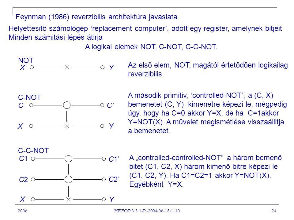 2006 HEFOP 3.3.1-P.-2004-06-18/1.10 24 Feynman (1986) reverzibilis architektúra javaslata.