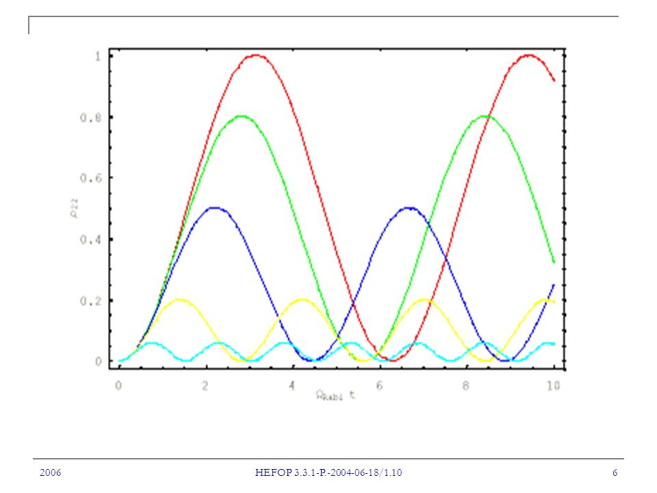 2006 HEFOP 3.3.1-P.-2004-06-18/1.10 6