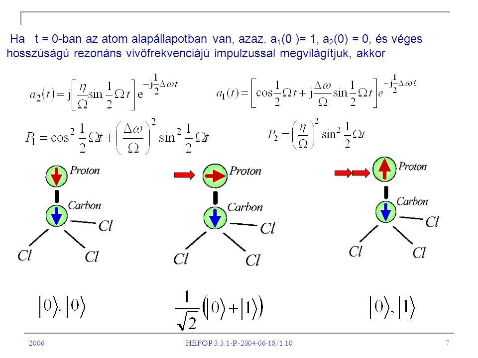 2006 HEFOP 3.3.1-P.-2004-06-18/1.10 7 Ha t = 0-ban az atom alapállapotban van, azaz.