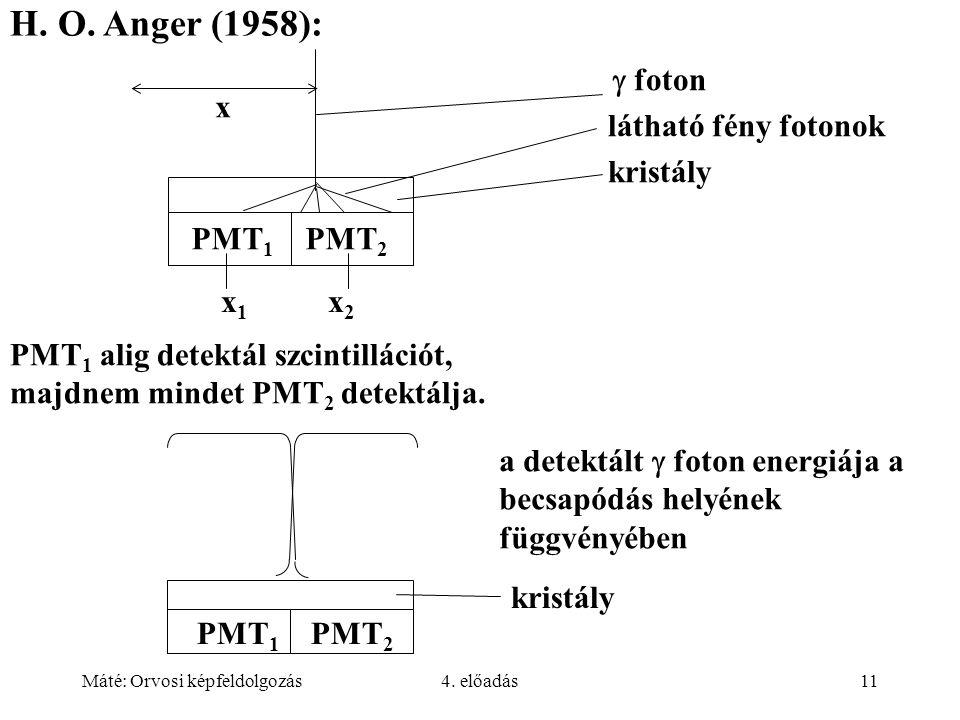 Máté: Orvosi képfeldolgozás4. előadás11  foton látható fény fotonok kristály H. O. Anger (1958): kristály PMT 1 PMT 2 x 1 x 2 PMT 1 alig detektál szc