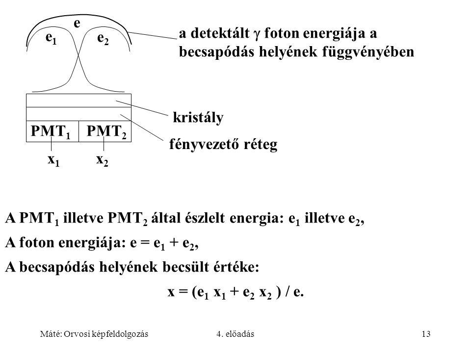Máté: Orvosi képfeldolgozás4. előadás13 a detektált  foton energiája a becsapódás helyének függvényében kristály fényvezető réteg PMT 1 PMT 2 x 1 x 2
