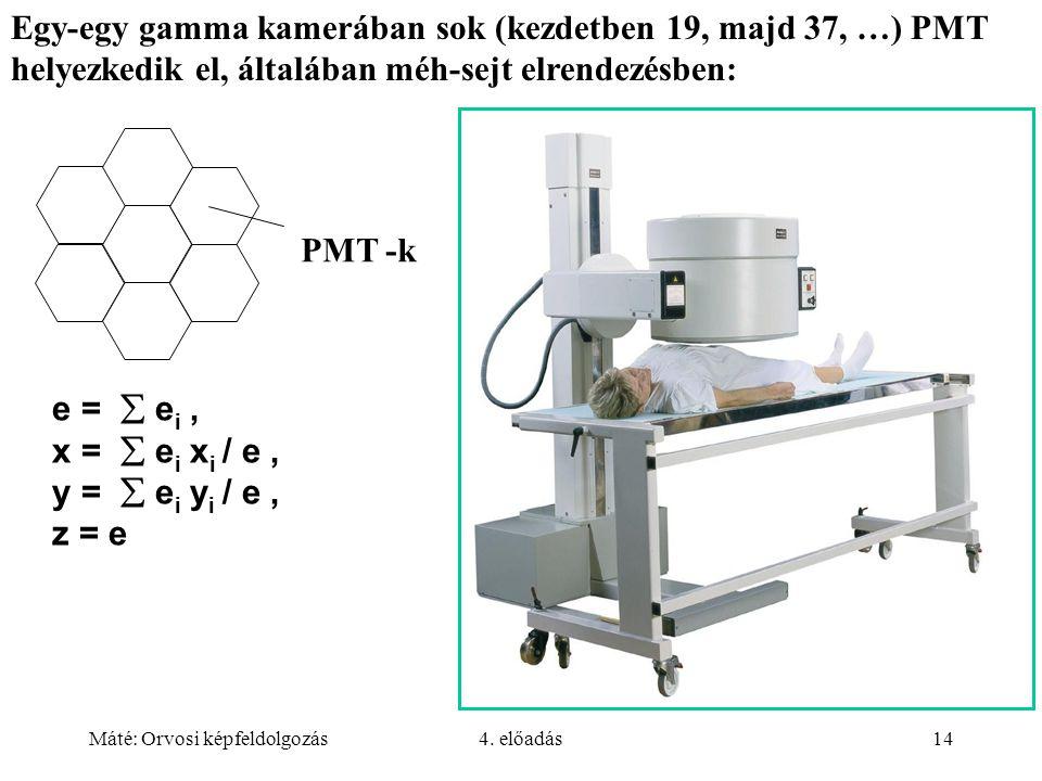 Máté: Orvosi képfeldolgozás4. előadás14 e =  e i, x =  e i x i / e, y =  e i y i / e, z = e Egy-egy gamma kamerában sok (kezdetben 19, majd 37, …)