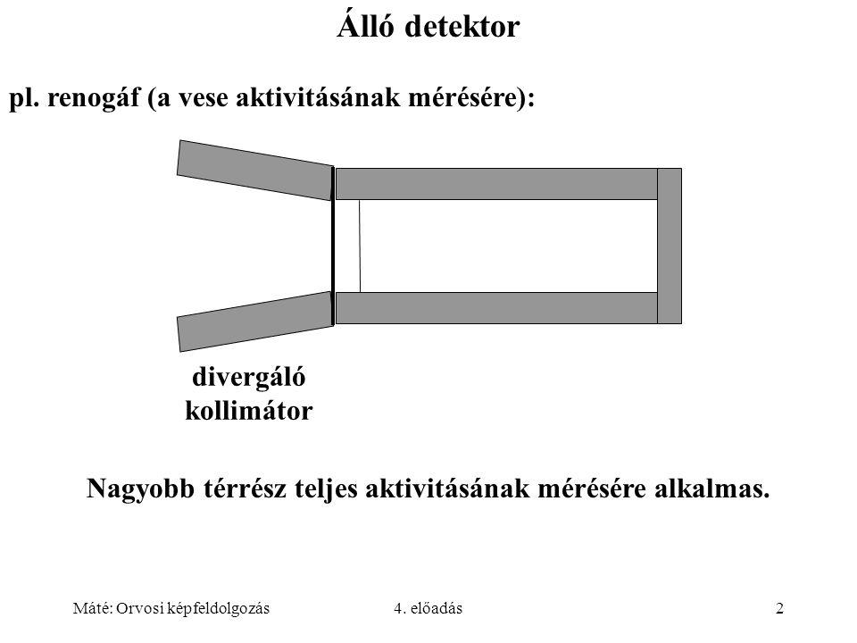 Máté: Orvosi képfeldolgozás4. előadás2 Álló detektor pl. renogáf (a vese aktivitásának mérésére): divergáló kollimátor Nagyobb térrész teljes aktivitá