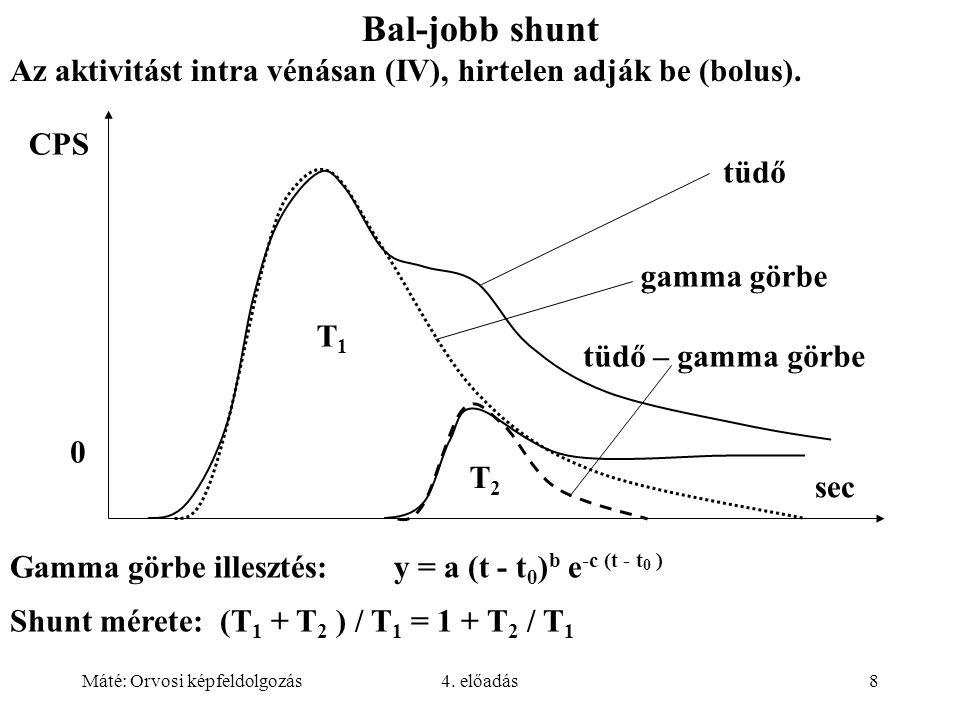 Máté: Orvosi képfeldolgozás4. előadás8 Bal-jobb shunt Az aktivitást intra vénásan (IV), hirtelen adják be (bolus). Gamma görbe illesztés: y = a (t - t