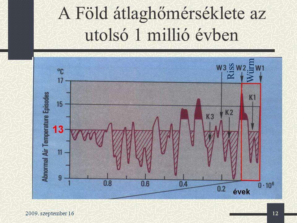 2009. szeptember 1612 A Föld átlaghőmérséklete az utolsó 1 millió évben Riss Würm