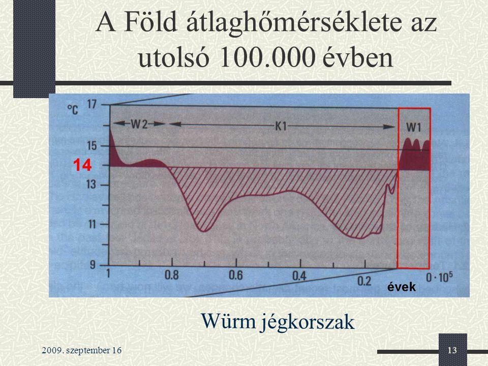 2009. szeptember 1613 A Föld átlaghőmérséklete az utolsó 100.000 évben Würm jégkorszak