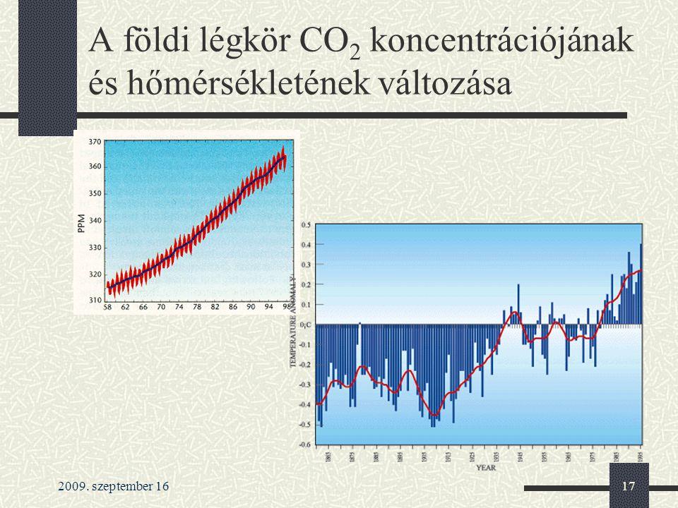 2009. szeptember 1617 A földi légkör CO 2 koncentrációjának és hőmérsékletének változása