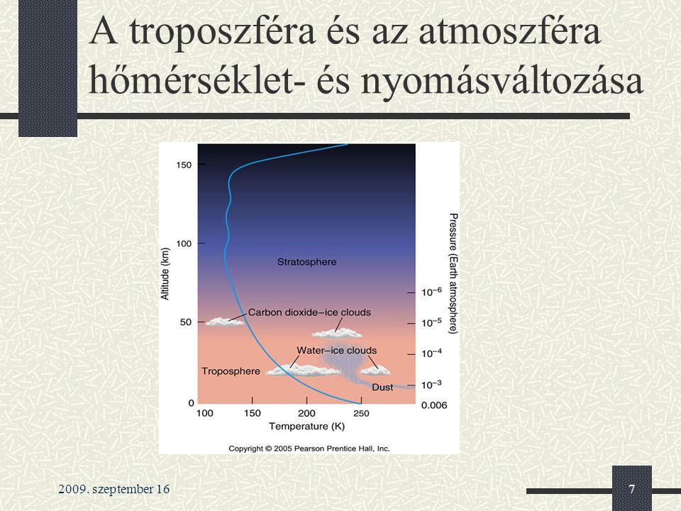 2009. szeptember 167 A troposzféra és az atmoszféra hőmérséklet- és nyomásváltozása