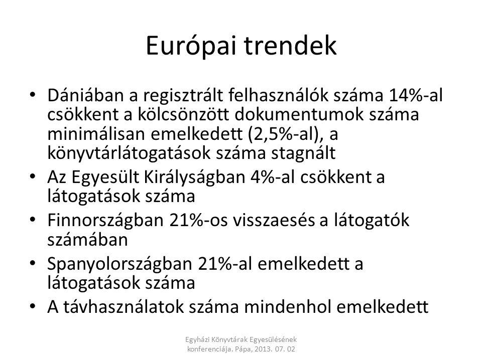 Európai trendek Dániában a regisztrált felhasználók száma 14%-al csökkent a kölcsönzött dokumentumok száma minimálisan emelkedett (2,5%-al), a könyvtárlátogatások száma stagnált Az Egyesült Királyságban 4%-al csökkent a látogatások száma Finnországban 21%-os visszaesés a látogatók számában Spanyolországban 21%-al emelkedett a látogatások száma A távhasználatok száma mindenhol emelkedett Egyházi Könyvtárak Egyesülésének konferenciája.